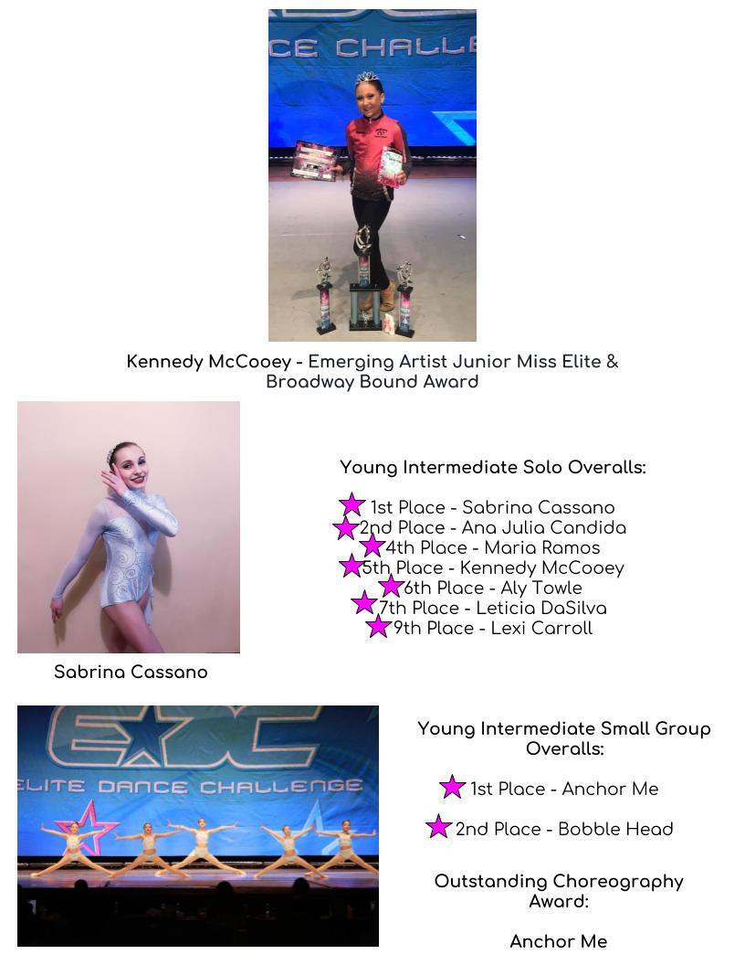Competitive Dance Results   McKeon Dance and Gymnastics